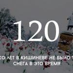 Цифра дня: сколько лет назад в апреле шел такой снег в Кишинёве