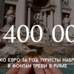Цифра дня: сколько денег туристы набросали в фонтан Треви за год