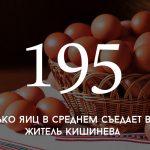 Цифра дня: сколько яиц в год съедает типичный кишиневец