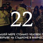 Цифра дня: взрыв на концерте Арианы Гранде в Манчестере