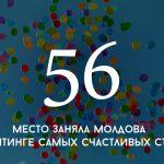 Цифра дня: Молдова обогнала Румынию в рейтинге счастья