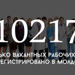 Цифра дня: сколько вакантных рабочих мест зарегистрировано в Молдове