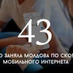 Цифра дня: какое место заняла Молдова по скорости мобильного интернета