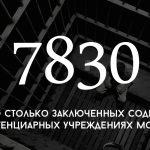Цифра дня: сколько заключенных содержится в тюрьмах Молдовы