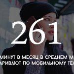 Цифра дня: сколько молдаване разговаривают по мобильному телефону