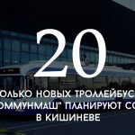 Цифра дня: сколько новых троллейбусов «Белкоммунмаш» планируют собрать в Кишиневе