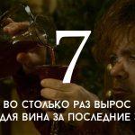 Цифра дня: во сколько раз вырос бокал для вина за последние 300 лет