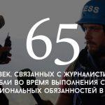 Цифра дня: сколько журналистов погибло за 2017 год
