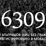 Цифра дня: сколько апатридов зарегистрировано в Молдове