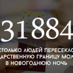 Цифра дня: сколько людей пересекло границу в новогоднюю ночь