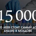 Цифра дня: сколько стоит самый дорогой анализ в Молдове