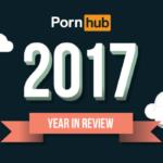 Женщины из Молдовы оказались самыми активными посетителями Pornhub в Европе
