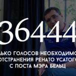 Цифра дня: сколько голосов необходимо для отстранения Ренато Усатого с поста мэра Бельц