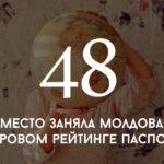 Цифра дня: какое место заняла Молдова в мировом рейтинге паспортов