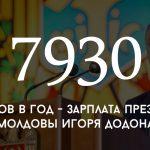Цифра дня: сколько зарабатывает президент Молдовы