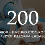 Цифра дня: сколько пользователей в телеграме