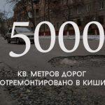Цифра дня: Сколько метров дорог отремонтировано этой весной в Кишиневе