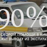 Цифра дня: Сколько машин скорой помощи в Кишиневе подлежат выводу из эксплуатации