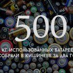 Цифра дня: Сколько использованных батареек собрали в Кишиневе за два года