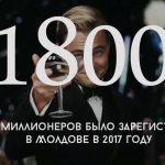 Цифра дня: Сколько миллионеров было зарегистрировано в Молдове в 2017 году