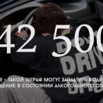 Цифра дня: Какой максимальный штраф могут заплатить водители за вождение в состоянии алкогольного опьянения
