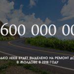 Цифра дня: Сколько леев будет выделено на ремонт дорог в Молдове в 2018 году