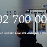 Цифра дня: Сколько человек были безработными в 2017 году