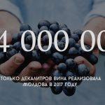 Цифра дня: Сколько вина реализовала Молдова в 2017 году