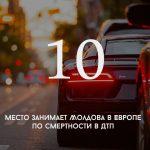 Цифра дня: Какое место занимает Молдова в Европе по смертности в ДТП