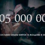 Цифра дня: Каких размеров достигают взятки в Молдове