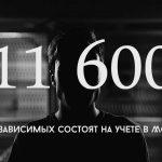 Цифра дня: Сколько наркозависимых состоят на учете в Молдове