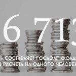 Цифра дня: Каков текущий государственный долг Молдовы из расчета на одного гражданина