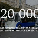Цифра дня: Сколько человек пользуется в Кишиневе общественным транспортом бесплатно