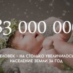 Цифра дня: На сколько увеличилось население Земли за год