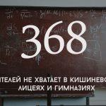 Цифра дня: Сколько учителей не хватает в кишиневских лицеях и гимназиях
