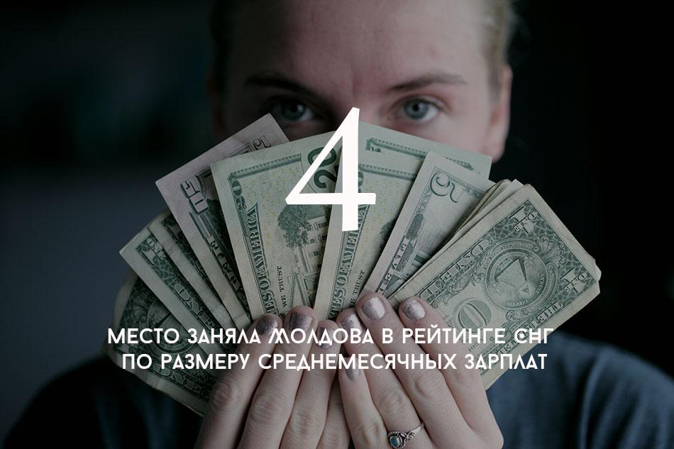 Деньги в долг ижевск